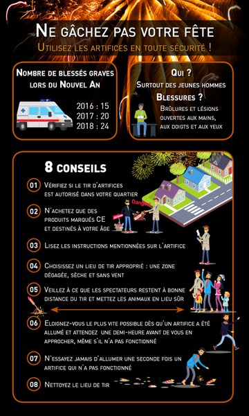 197 18 infographie fr WEB