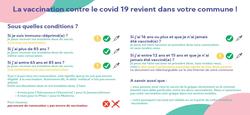 15/10 -  La vaccination contre le Covid-19 revient près de chez vous
