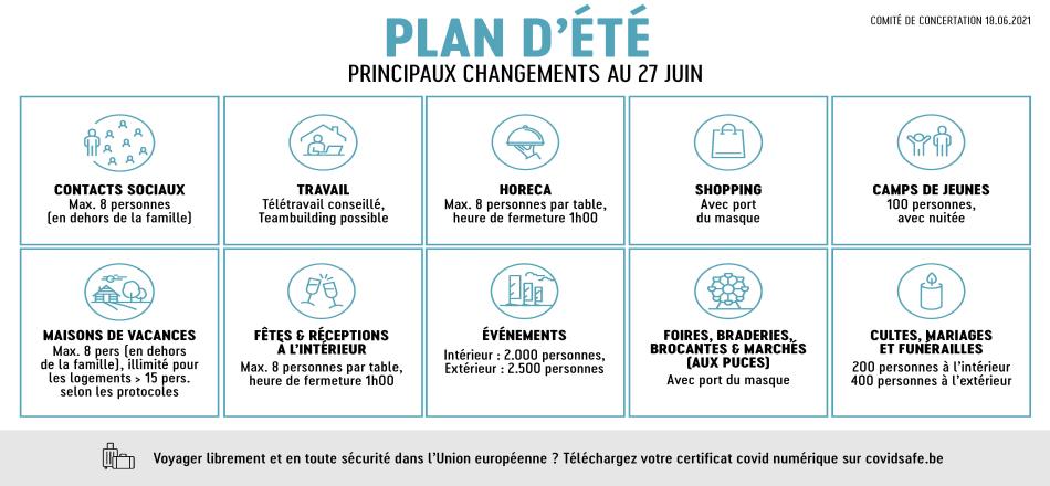 19/06 - Communiqué du Premier Ministre, Alexander De Croo - Comité de concertation : Prochaine étape du Plan « été » dès le 27 juin