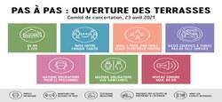 26/04 - Communiqué du Premier Ministre, Alexander De Croo : Le Comité de concertation établit les règles concernant les terrasses extérieures