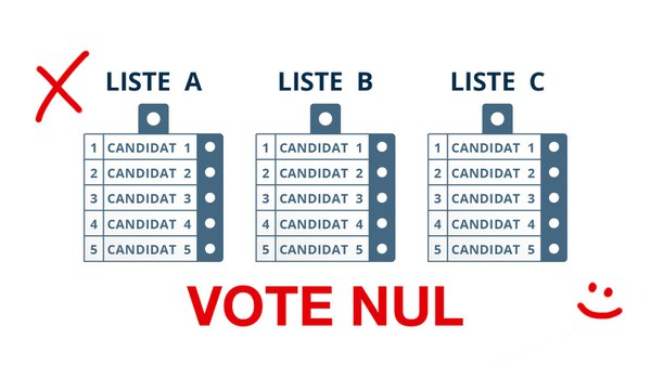 vote nul marques